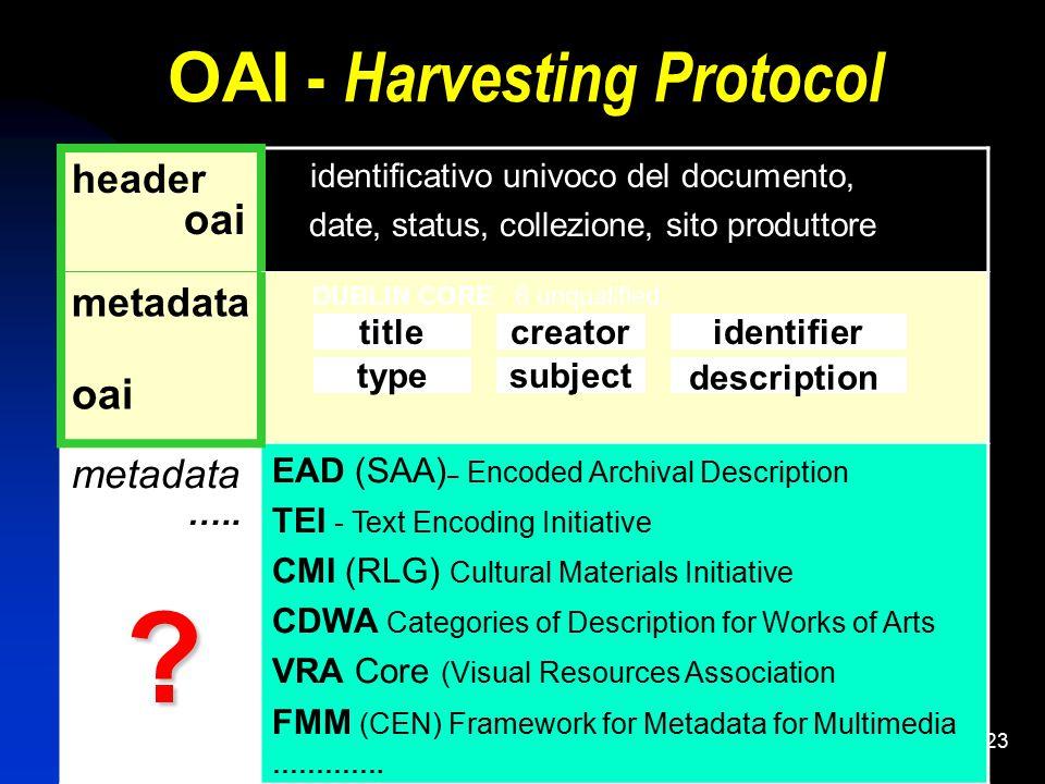 Laura ANSELMI - VIII Giornate CNBA23 OAI - Harvesting Protocol header oai identificativo univoco del documento, date, status, collezione, sito produttore metadata oai DUBLIN CORE 6 unqualified : metadata …..