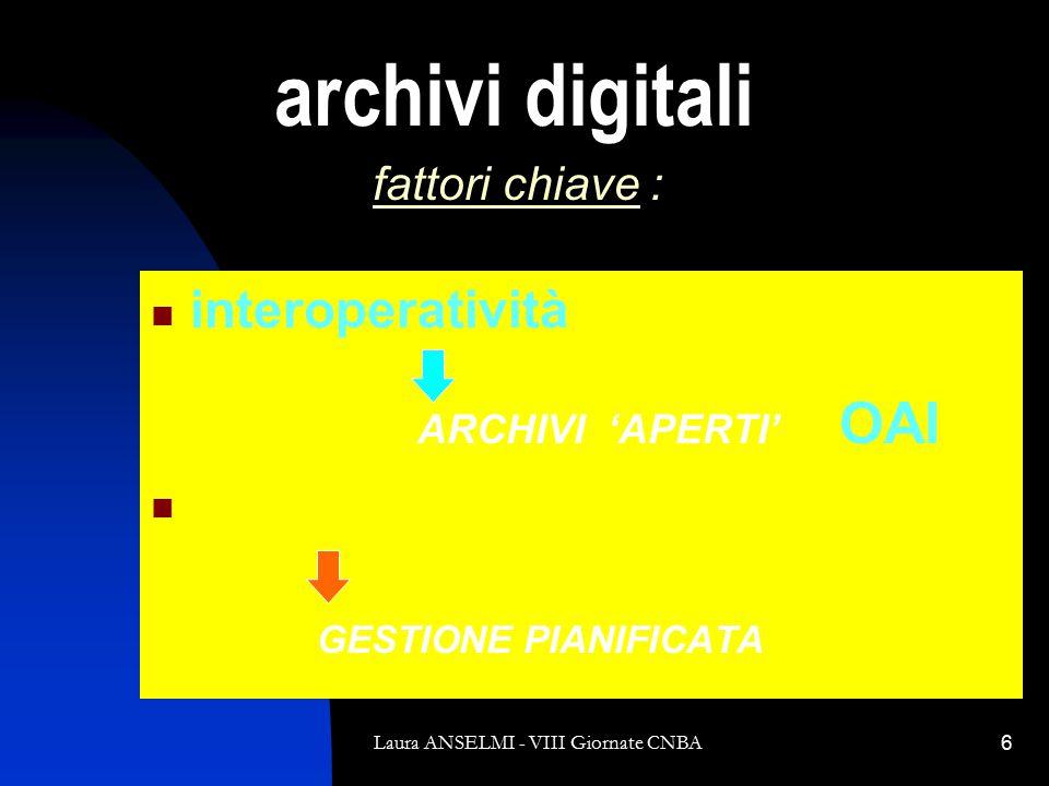 Laura ANSELMI - VIII Giornate CNBA6 archivi digitali fattori chiave : interoperatività ARCHIVI 'APERTI' OAI affidabilità GESTIONE PIANIFICATA OAIS
