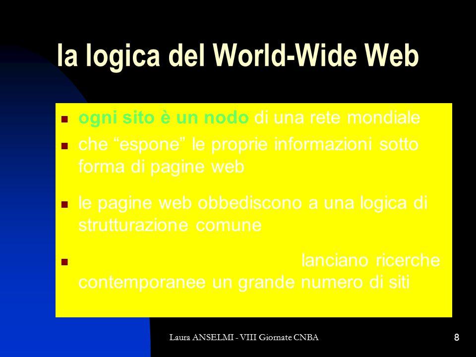 Laura ANSELMI - VIII Giornate CNBA8 la logica del World-Wide Web ogni sito è un nodo di una rete mondiale che espone le proprie informazioni sotto forma di pagine web le pagine web obbediscono a una logica di strutturazione comune motori di ricerca internet lanciano ricerche contemporanee un grande numero di siti