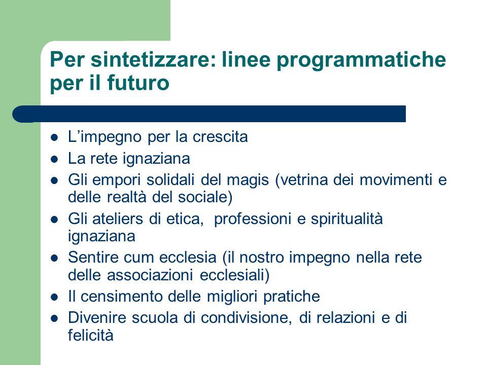 Per sintetizzare: linee programmatiche per il futuro L'impegno per la crescita La rete ignaziana Gli empori solidali del magis (vetrina dei movimenti