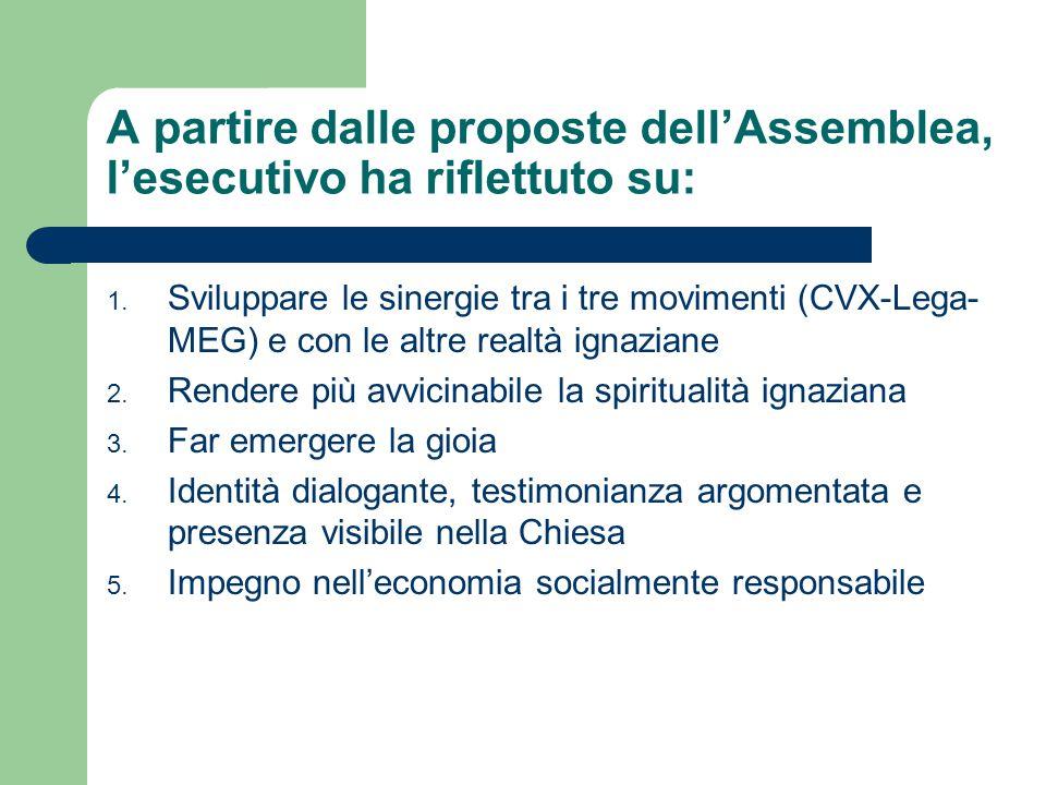A partire dalle proposte dell'Assemblea, l'esecutivo ha riflettuto su: 1. Sviluppare le sinergie tra i tre movimenti (CVX-Lega- MEG) e con le altre re