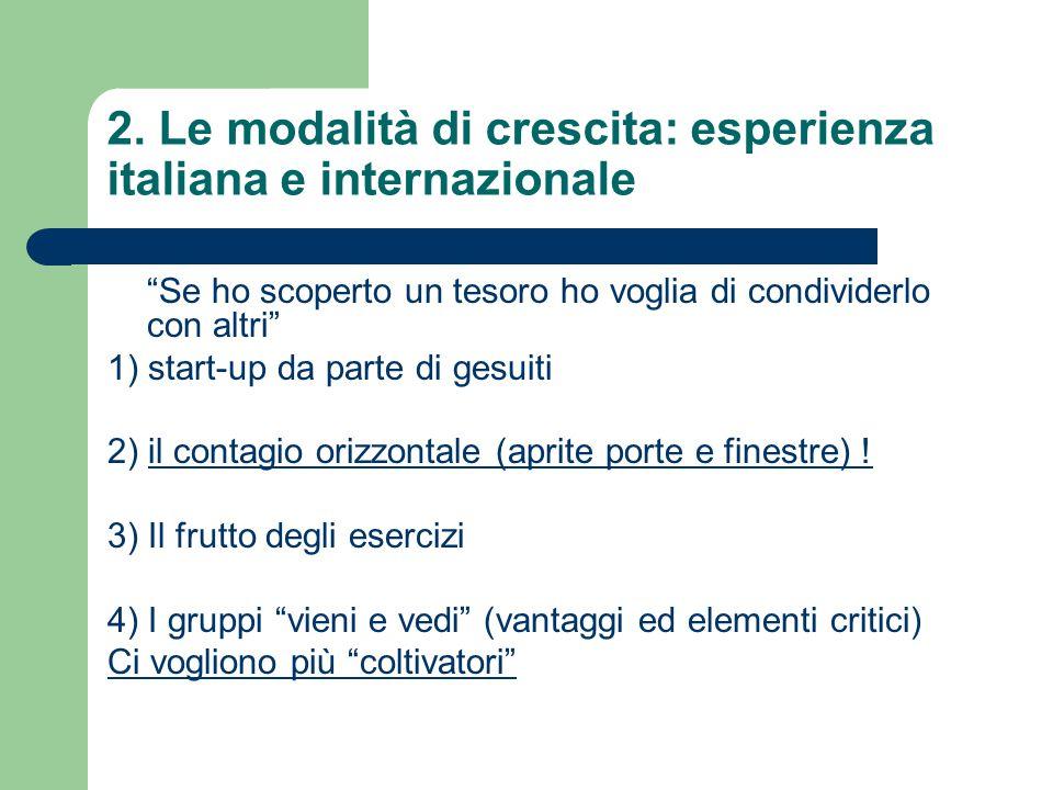 """2. Le modalità di crescita: esperienza italiana e internazionale """"Se ho scoperto un tesoro ho voglia di condividerlo con altri"""" 1) start-up da parte d"""