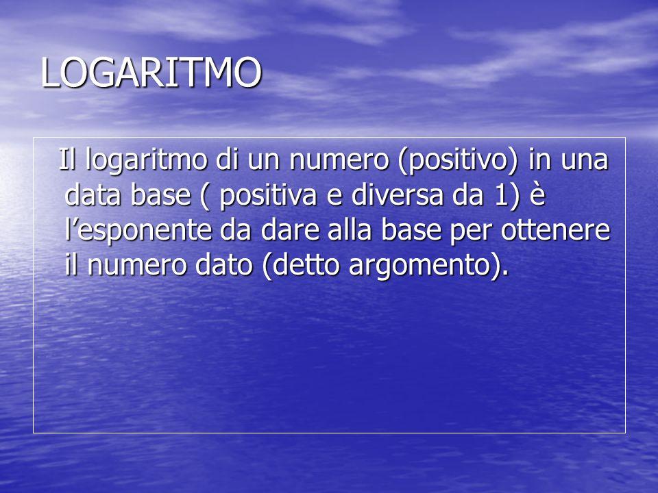 LOGARITMO Il logaritmo di un numero (positivo) in una data base ( positiva e diversa da 1) è l'esponente da dare alla base per ottenere il numero dato