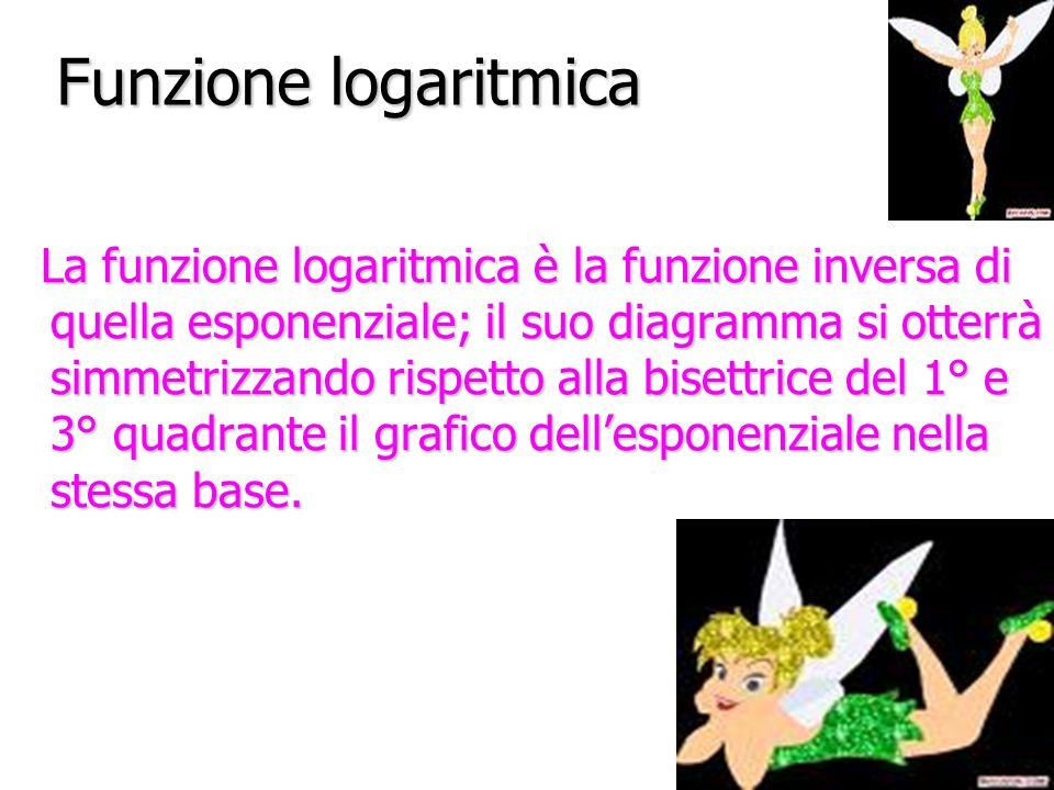 Funzione logaritmica La funzione logaritmica è la funzione inversa di quella esponenziale; il suo diagramma si otterrà simmetrizzando rispetto alla bi