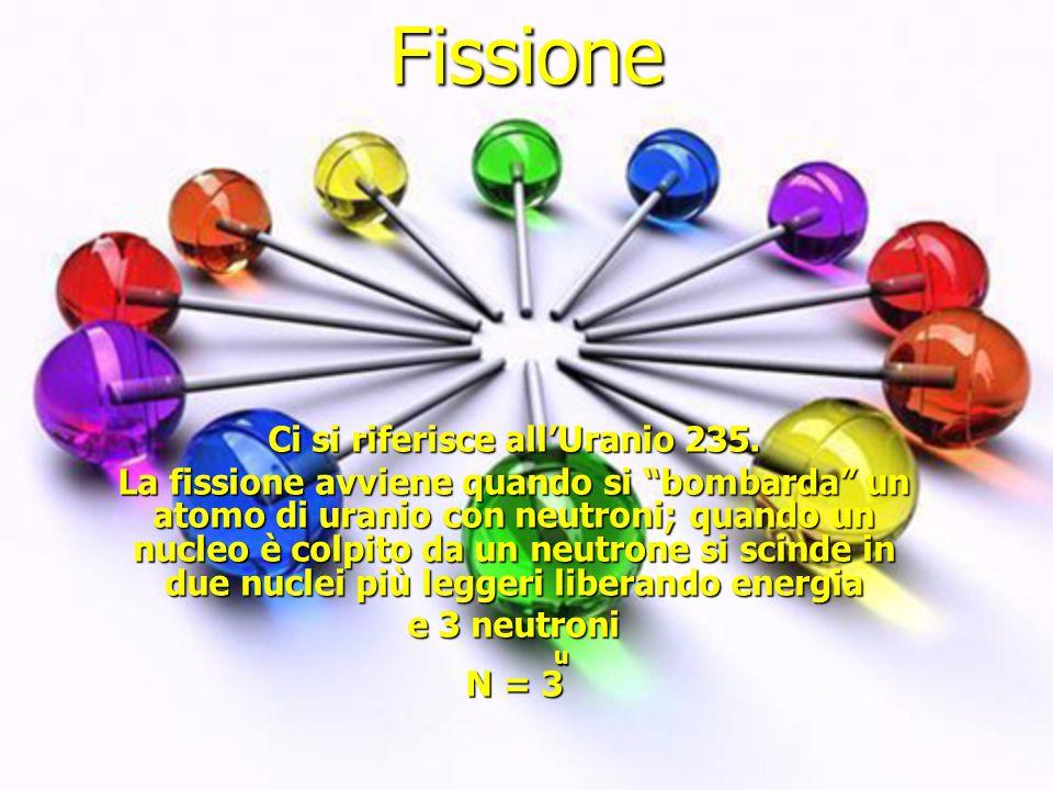 """Fissione Ci si riferisce all'Uranio 235. La fissione avviene quando si """"bombarda"""" un atomo di uranio con neutroni; quando un nucleo è colpito da un ne"""