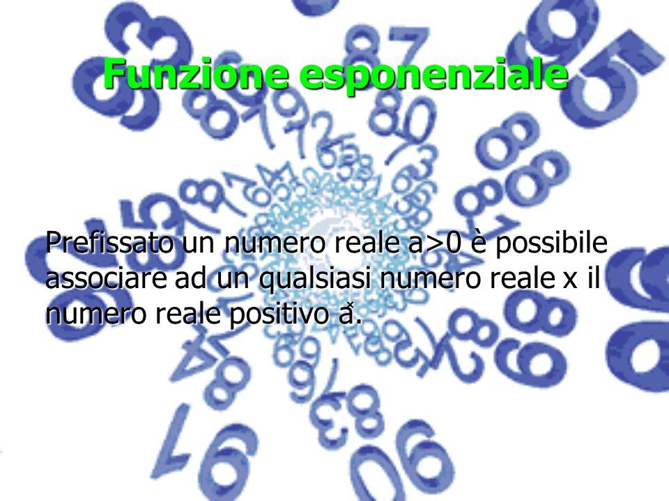 Funzione esponenziale Prefissato un numero reale a>0 è possibile associare ad un qualsiasi numero reale x il numero reale positivo a ̽.