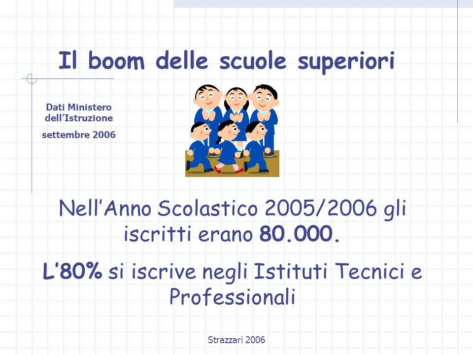Strazzari 2006 Il boom delle scuole superiori Nell'Anno Scolastico 2005/2006 gli iscritti erano 80.000.