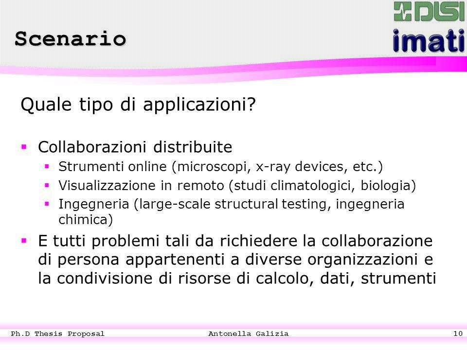 Ph.D Thesis Proposal Antonella Galizia10 Scenario Quale tipo di applicazioni.