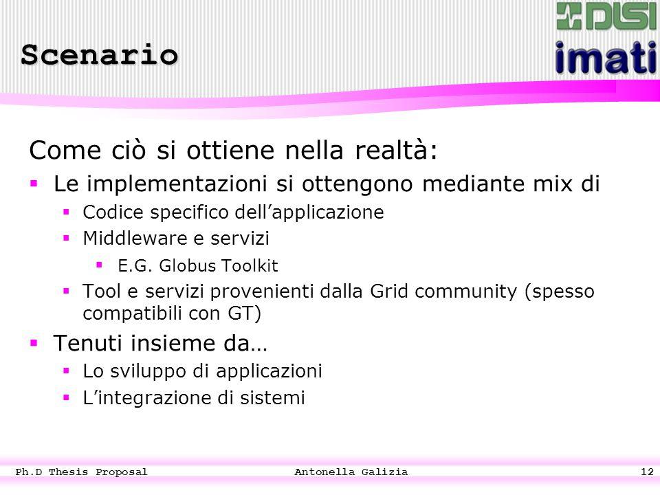 Ph.D Thesis Proposal Antonella Galizia12 Scenario Come ciò si ottiene nella realtà:  Le implementazioni si ottengono mediante mix di  Codice specifico dell'applicazione  Middleware e servizi  E.G.
