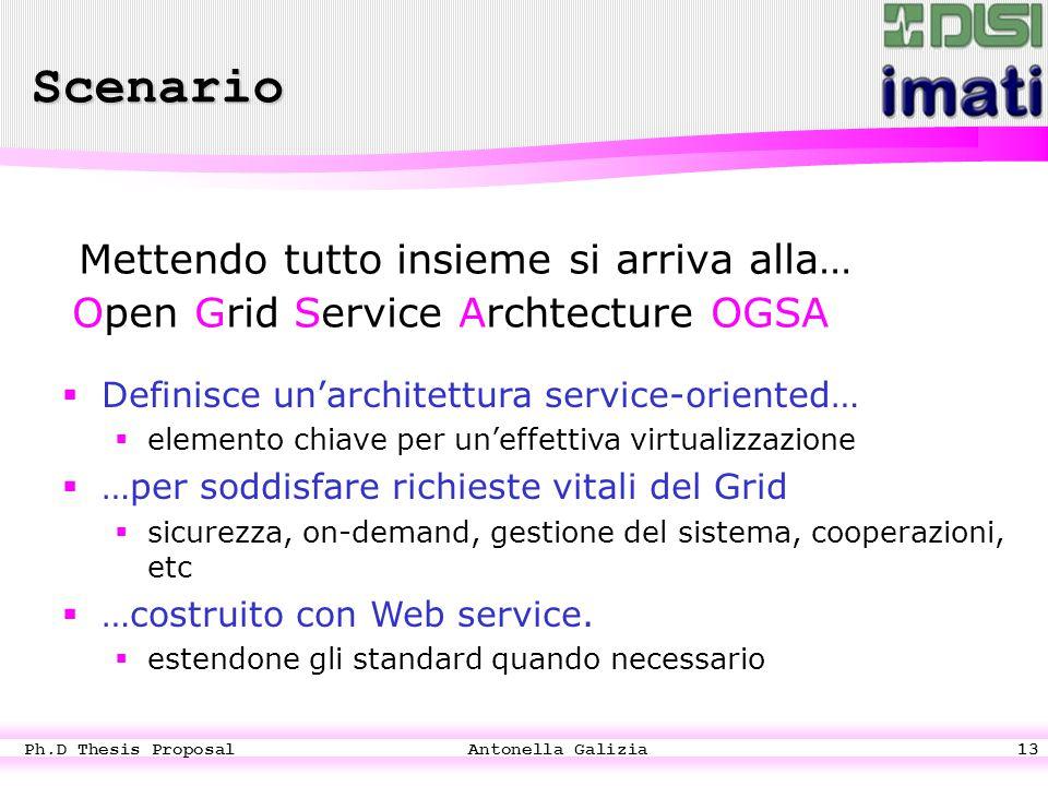 Ph.D Thesis Proposal Antonella Galizia13  Definisce un'architettura service-oriented…  elemento chiave per un'effettiva virtualizzazione  …per soddisfare richieste vitali del Grid  sicurezza, on-demand, gestione del sistema, cooperazioni, etc  …costruito con Web service.