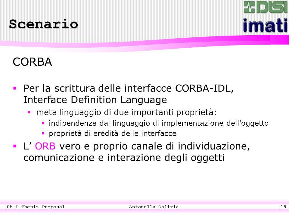 Ph.D Thesis Proposal Antonella Galizia19 Scenario CORBA  Per la scrittura delle interfacce CORBA-IDL, Interface Definition Language  meta linguaggio di due importanti proprietà:  indipendenza dal linguaggio di implementazione dell'oggetto  proprietà di eredità delle interfacce  L' ORB vero e proprio canale di individuazione, comunicazione e interazione degli oggetti