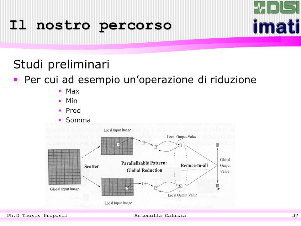 Ph.D Thesis Proposal Antonella Galizia37 Studi preliminari  Per cui ad esempio un'operazione di riduzione  Max  Min  Prod  Somma Il nostro percorso