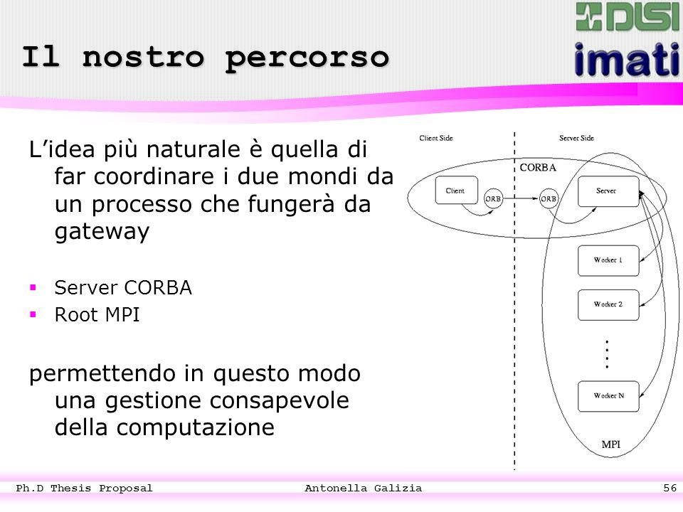 Ph.D Thesis Proposal Antonella Galizia56 L'idea più naturale è quella di far coordinare i due mondi da un processo che fungerà da gateway  Server CORBA  Root MPI permettendo in questo modo una gestione consapevole della computazione Il nostro percorso