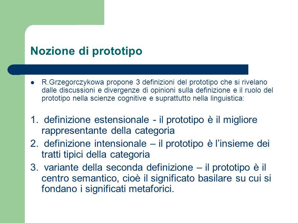 Nozione di prototipo R.Grzegorczykowa propone 3 definizioni del prototipo che si rivelano dalle discussioni e divergenze di opinioni sulla definizione