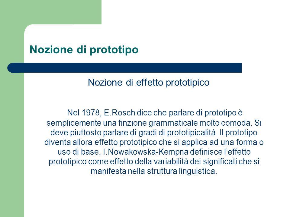 Nozione di prototipo Nozione di effetto prototipico Nel 1978, E.Rosch dice che parlare di prototipo è semplicemente una finzione grammaticale molto co