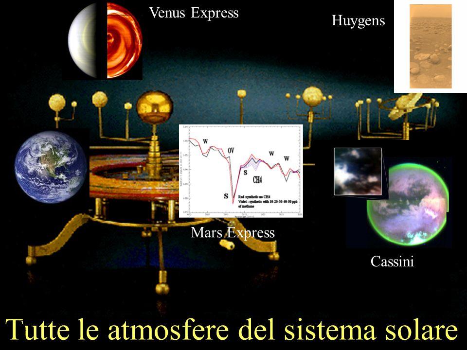 Tutte le atmosfere del sistema solare T Mars Express Venus Express Cassini Huygens