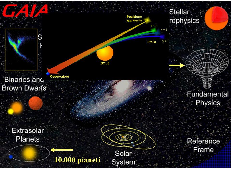 10.000 pianeti