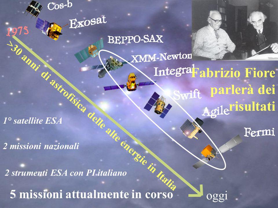 oggi 1° satellite ESA 2 missioni nazionali 2 strumenti ESA con PI italiano 5 missioni attualmente in corso >30 anni di astrofisica delle alte energie in Italia Fabrizio Fiore parlerà dei risultati