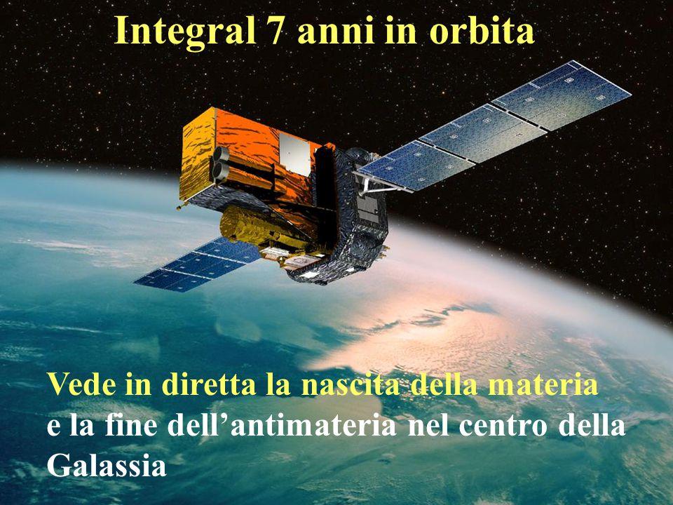 Integral 7 anni in orbita Vede in diretta la nascita della materia e la fine dell'antimateria nel centro della Galassia