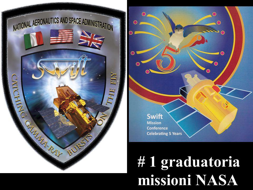# 1 graduatoria missioni NASA
