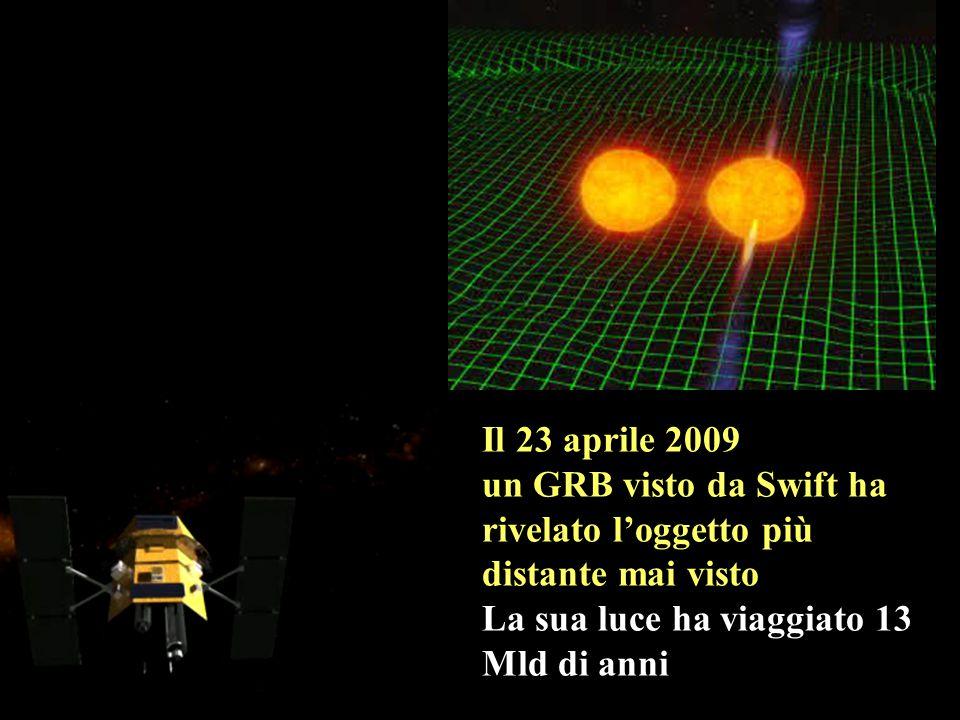 Il 23 aprile 2009 un GRB visto da Swift ha rivelato l'oggetto più distante mai visto La sua luce ha viaggiato 13 Mld di anni