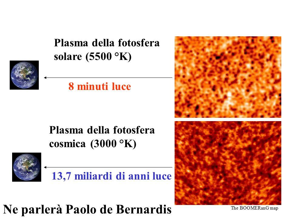 The BOOMERanG map 8 minuti luce 13,7 miliardi di anni luce Plasma della fotosfera solare (5500 °K) Plasma della fotosfera cosmica (3000 °K) Ne parlerà Paolo de Bernardis