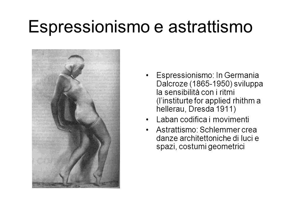 Espressionismo e astrattismo Espressionismo: In Germania Dalcroze (1865-1950) sviluppa la sensibilità con i ritmi (l'institurte for applied rhithm a h