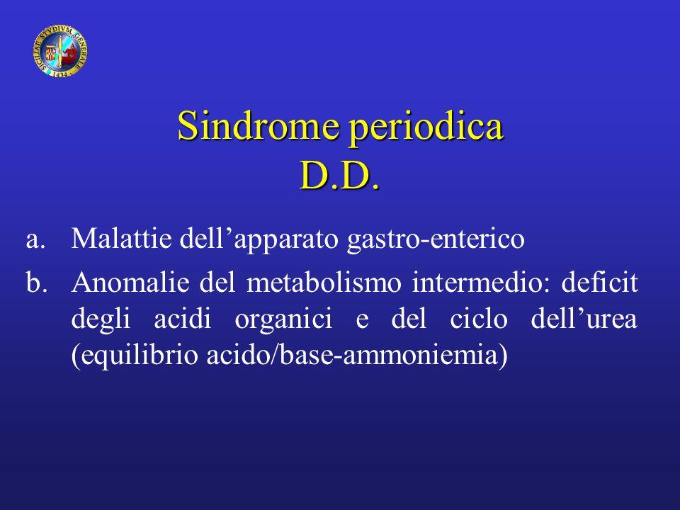 Sindrome periodica D.D. a.Malattie dell'apparato gastro-enterico b.Anomalie del metabolismo intermedio: deficit degli acidi organici e del ciclo dell'