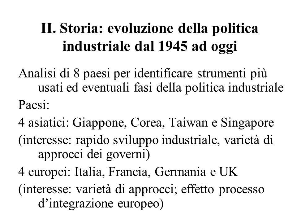 II. Storia: evoluzione della politica industriale dal 1945 ad oggi Analisi di 8 paesi per identificare strumenti più usati ed eventuali fasi della pol