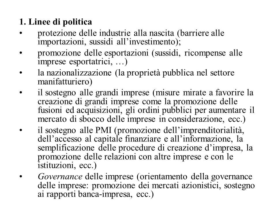 1. Linee di politica protezione delle industrie alla nascita (barriere alle importazioni, sussidi all'investimento); promozione delle esportazioni (su