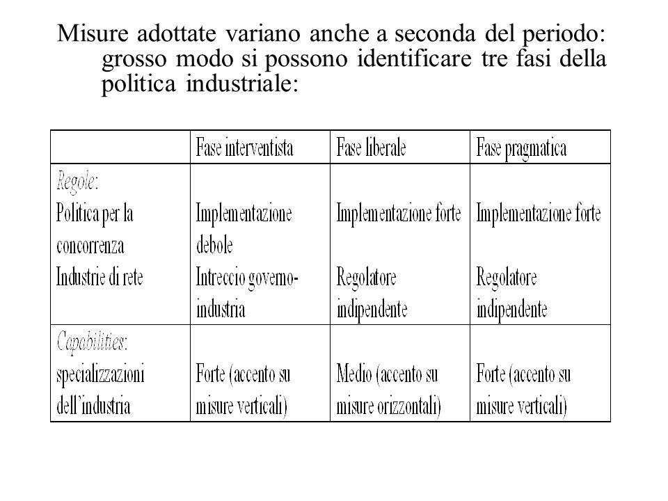 Misure adottate variano anche a seconda del periodo: grosso modo si possono identificare tre fasi della politica industriale: