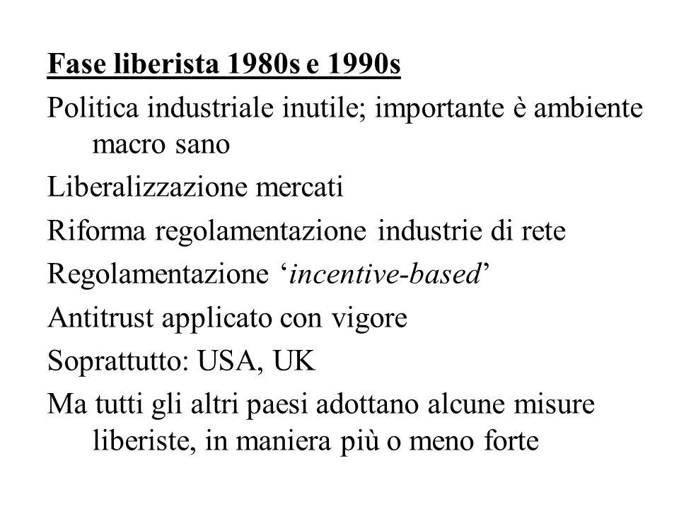 Fase liberista 1980s e 1990s Politica industriale inutile; importante è ambiente macro sano Liberalizzazione mercati Riforma regolamentazione industrie di rete Regolamentazione 'incentive-based' Antitrust applicato con vigore Soprattutto: USA, UK Ma tutti gli altri paesi adottano alcune misure liberiste, in maniera più o meno forte