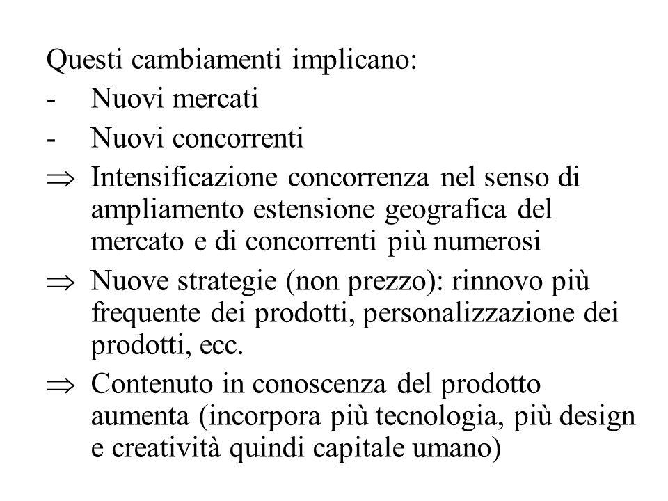 Questi cambiamenti implicano: -Nuovi mercati -Nuovi concorrenti  Intensificazione concorrenza nel senso di ampliamento estensione geografica del mercato e di concorrenti più numerosi  Nuove strategie (non prezzo): rinnovo più frequente dei prodotti, personalizzazione dei prodotti, ecc.