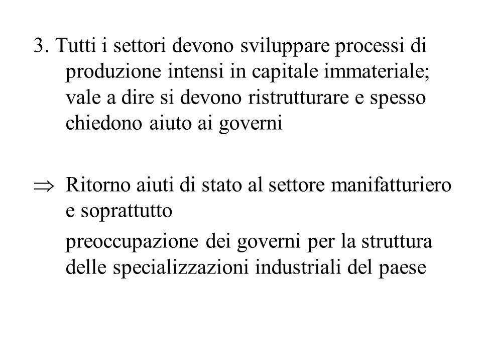 3. Tutti i settori devono sviluppare processi di produzione intensi in capitale immateriale; vale a dire si devono ristrutturare e spesso chiedono aiu