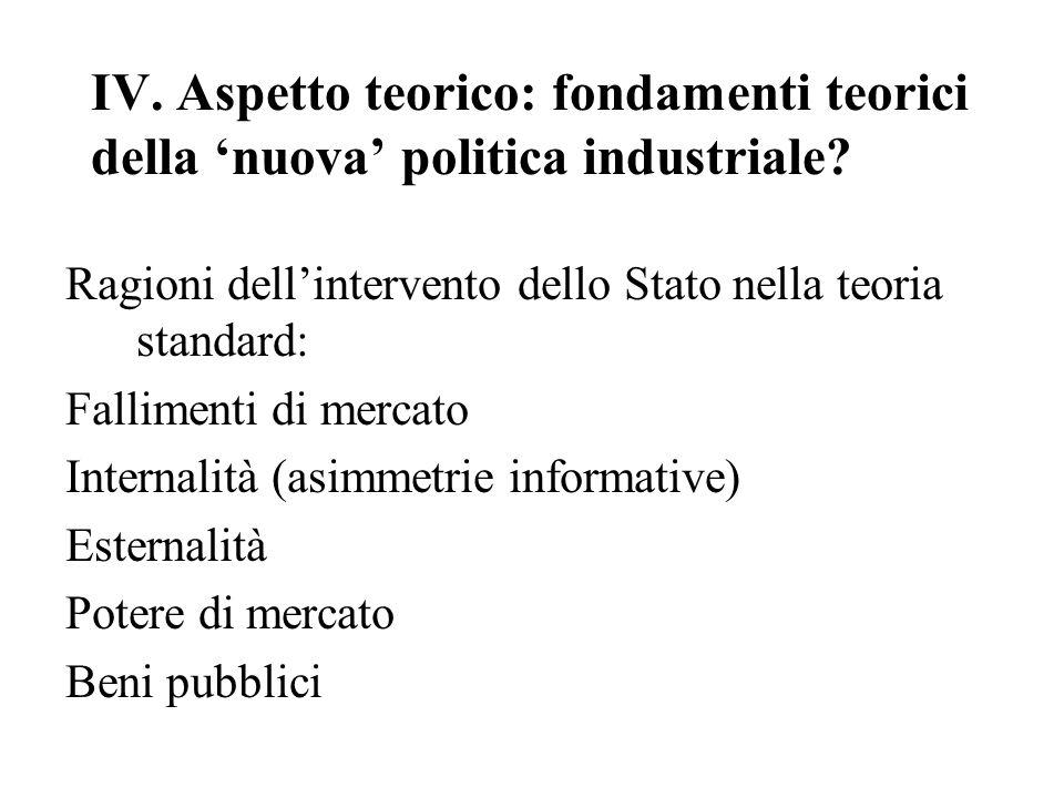 IV. Aspetto teorico: fondamenti teorici della 'nuova' politica industriale.