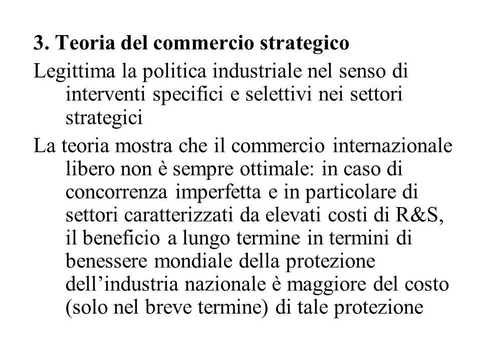 3. Teoria del commercio strategico Legittima la politica industriale nel senso di interventi specifici e selettivi nei settori strategici La teoria mo
