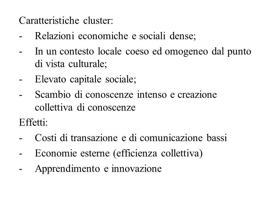 Caratteristiche cluster: -Relazioni economiche e sociali dense; -In un contesto locale coeso ed omogeneo dal punto di vista culturale; -Elevato capitale sociale; -Scambio di conoscenze intenso e creazione collettiva di conoscenze Effetti: -Costi di transazione e di comunicazione bassi -Economie esterne (efficienza collettiva) -Apprendimento e innovazione