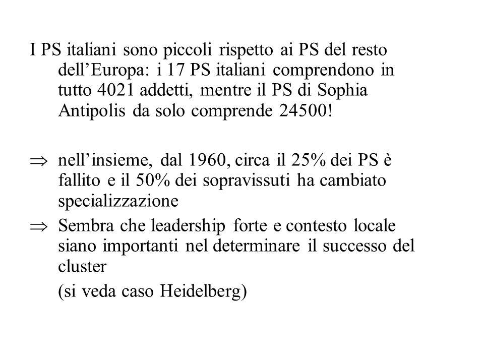 I PS italiani sono piccoli rispetto ai PS del resto dell'Europa: i 17 PS italiani comprendono in tutto 4021 addetti, mentre il PS di Sophia Antipolis da solo comprende 24500.
