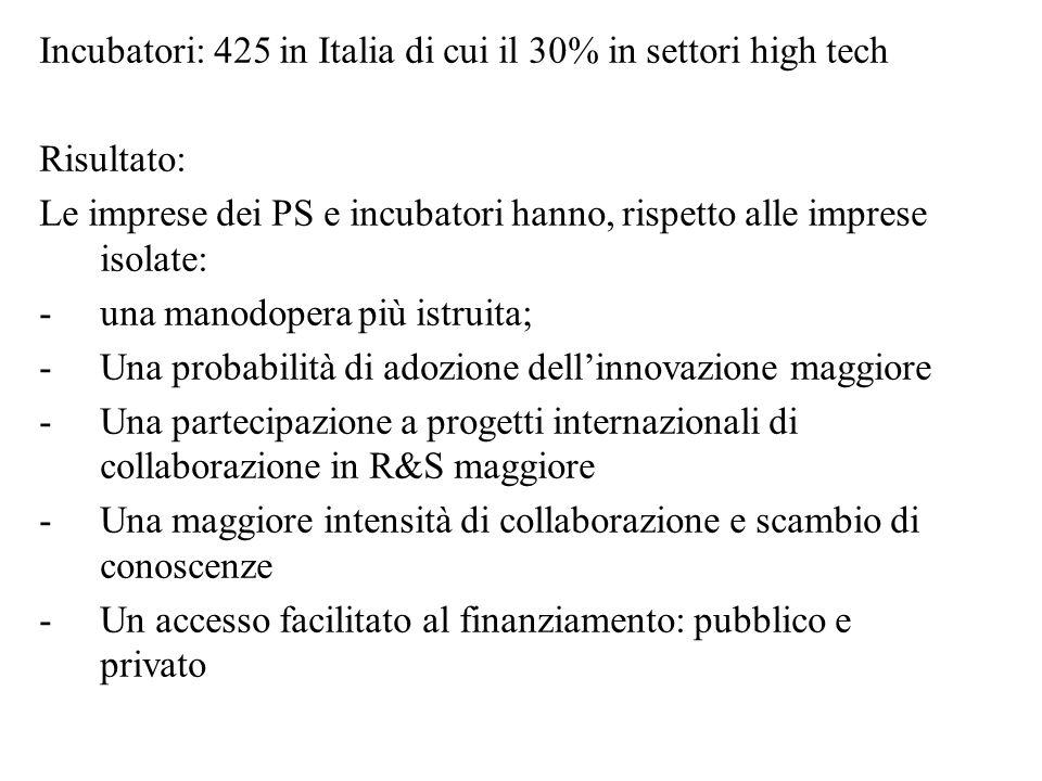 Incubatori: 425 in Italia di cui il 30% in settori high tech Risultato: Le imprese dei PS e incubatori hanno, rispetto alle imprese isolate: -una manodopera più istruita; -Una probabilità di adozione dell'innovazione maggiore -Una partecipazione a progetti internazionali di collaborazione in R&S maggiore -Una maggiore intensità di collaborazione e scambio di conoscenze -Un accesso facilitato al finanziamento: pubblico e privato