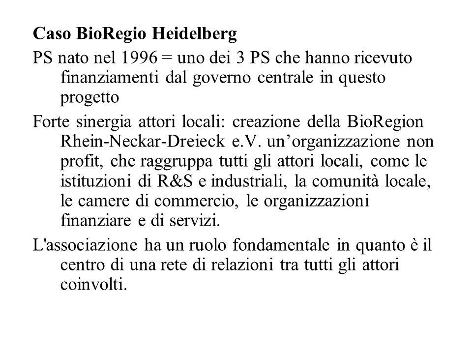 Caso BioRegio Heidelberg PS nato nel 1996 = uno dei 3 PS che hanno ricevuto finanziamenti dal governo centrale in questo progetto Forte sinergia attori locali: creazione della BioRegion Rhein-Neckar-Dreieck e.V.