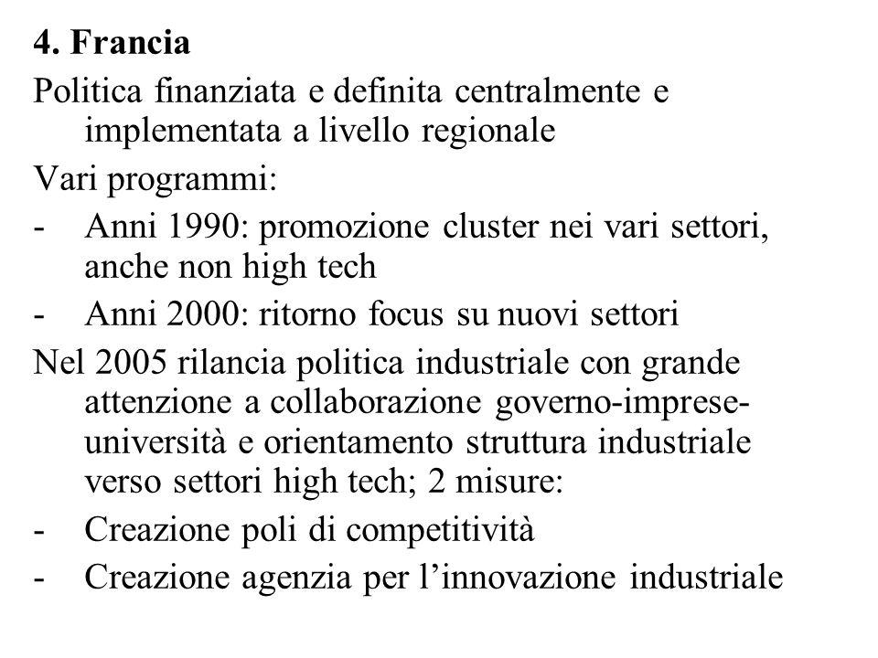 4. Francia Politica finanziata e definita centralmente e implementata a livello regionale Vari programmi: -Anni 1990: promozione cluster nei vari sett