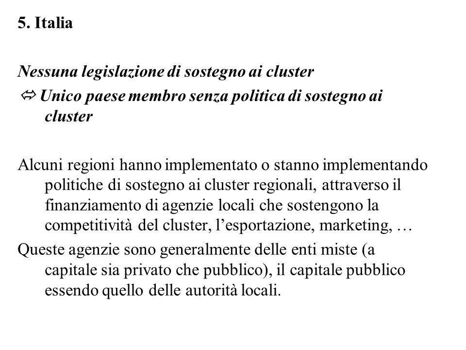 5. Italia Nessuna legislazione di sostegno ai cluster  Unico paese membro senza politica di sostegno ai cluster Alcuni regioni hanno implementato o s