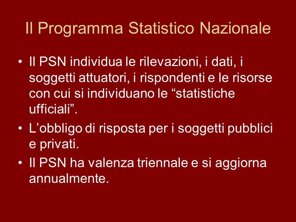 Il Programma Statistico Nazionale Il PSN individua le rilevazioni, i dati, i soggetti attuatori, i rispondenti e le risorse con cui si individuano le statistiche ufficiali .