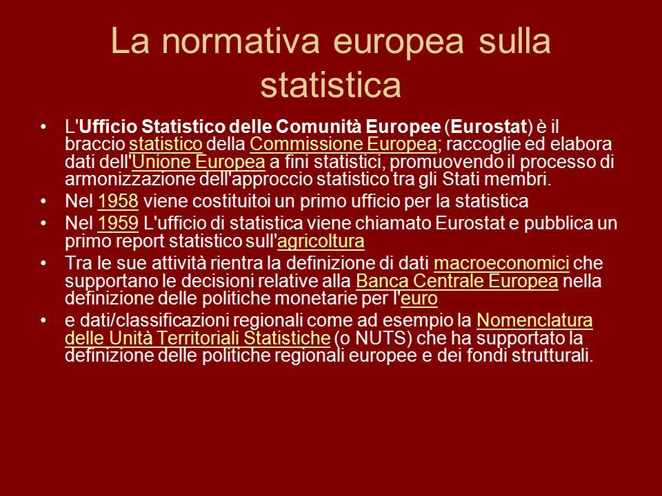 La normativa europea sulla statistica L Ufficio Statistico delle Comunità Europee (Eurostat) è il braccio statistico della Commissione Europea; raccoglie ed elabora dati dell Unione Europea a fini statistici, promuovendo il processo di armonizzazione dell approccio statistico tra gli Stati membri.statisticoCommissione EuropeaUnione Europea Nel 1958 viene costituitoi un primo ufficio per la statistica1958 Nel 1959 L ufficio di statistica viene chiamato Eurostat e pubblica un primo report statistico sull agricoltura1959agricoltura Tra le sue attività rientra la definizione di dati macroeconomici che supportano le decisioni relative alla Banca Centrale Europea nella definizione delle politiche monetarie per l euromacroeconomiciBanca Centrale Europeaeuro e dati/classificazioni regionali come ad esempio la Nomenclatura delle Unità Territoriali Statistiche (o NUTS) che ha supportato la definizione delle politiche regionali europee e dei fondi strutturali.Nomenclatura delle Unità Territoriali Statistiche