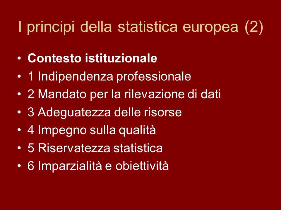 I principi della statistica europea (2) Contesto istituzionale 1 Indipendenza professionale 2 Mandato per la rilevazione di dati 3 Adeguatezza delle risorse 4 Impegno sulla qualità 5 Riservatezza statistica 6 Imparzialità e obiettività