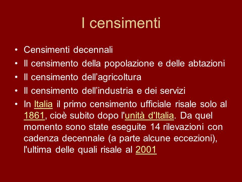 I censimenti Censimenti decennali Il censimento della popolazione e delle abtazioni Il censimento dell'agricoltura Il censimento dell'industria e dei servizi In Italia il primo censimento ufficiale risale solo al 1861, cioè subito dopo l unità d Italia.