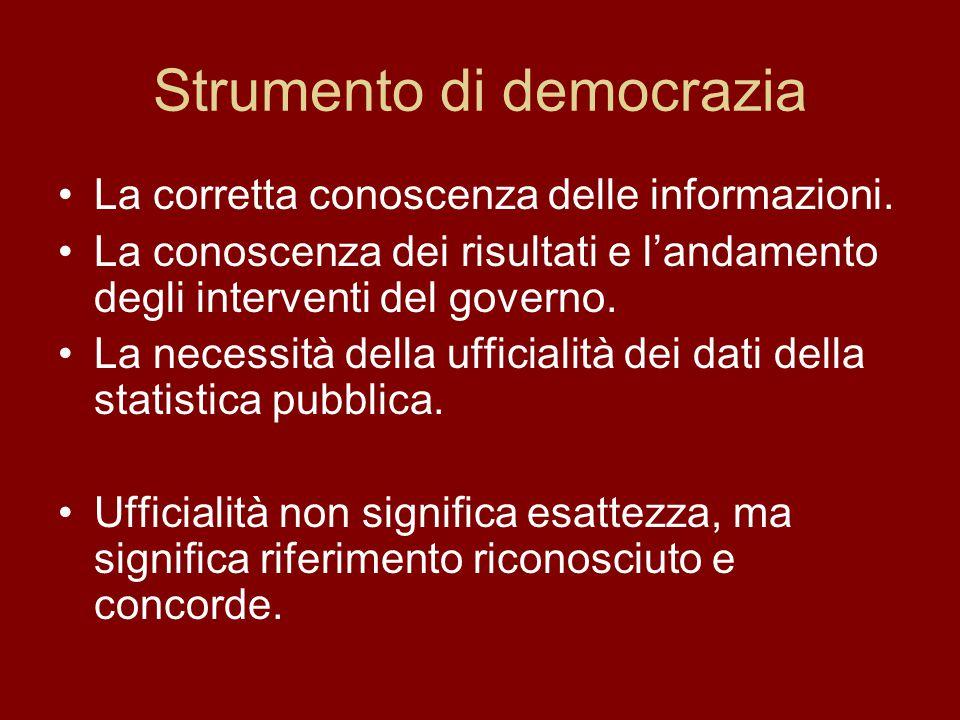 INDAGINE SUI CONSUMI DELLE FAMIGLIE Descrive i comportamenti di spesa delle famiglie italiane.