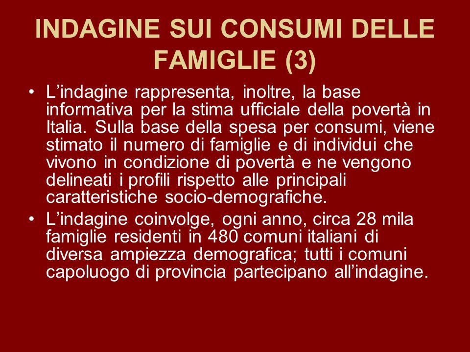 INDAGINE SUI CONSUMI DELLE FAMIGLIE (3) L'indagine rappresenta, inoltre, la base informativa per la stima ufficiale della povertà in Italia.