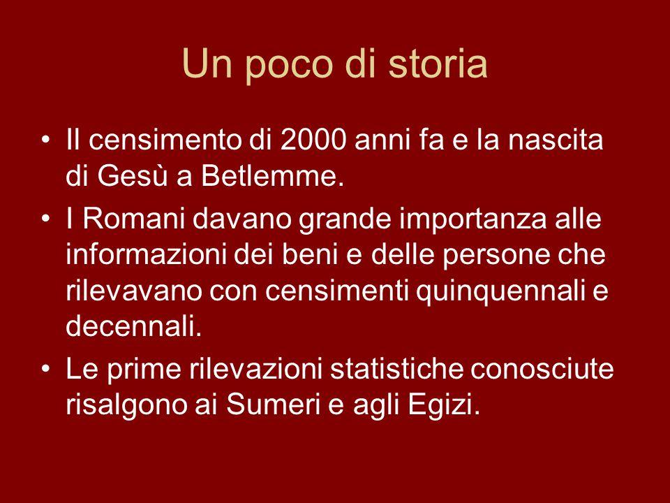 Un poco di storia Il censimento di 2000 anni fa e la nascita di Gesù a Betlemme.