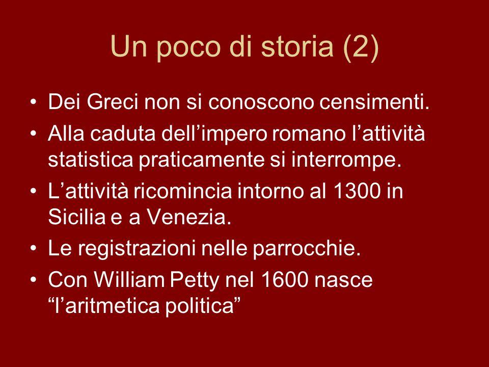 Un poco di storia (2) Dei Greci non si conoscono censimenti.
